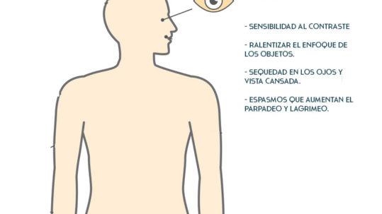 sintomas del parkinson en la vista